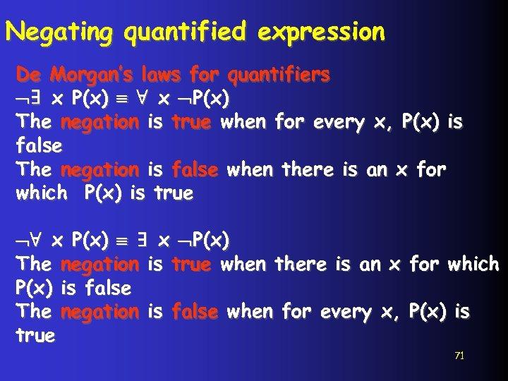Negating quantified expression De Morgan's laws for quantifiers ∃ x P(x) ∀ x P(x)