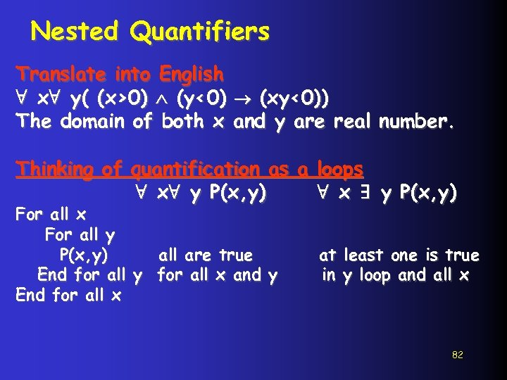 Nested Quantifiers Translate into English ∀ x∀ y( (x>0) (y<0) (xy<0)) The domain of