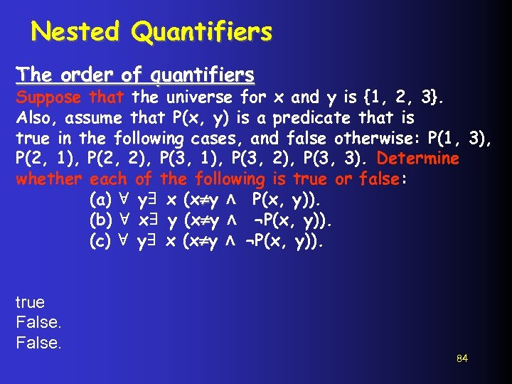 Nested Quantifiers The order of quantifiers Suppose that the universe for x and y