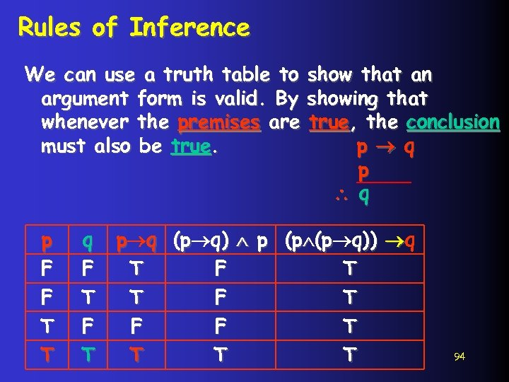 Rules of Inference We can use a truth table to show that an argument