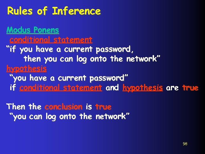 """Rules of Inference Modus Ponens conditional statement """"if you have a current password, then"""