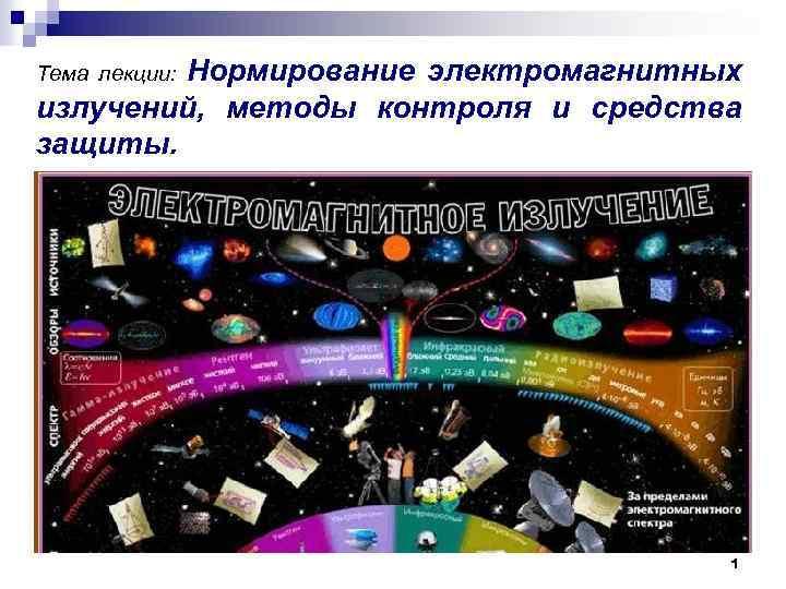 Нормирование электромагнитных излучений, методы контроля и средства защиты. Тема лекции: 1