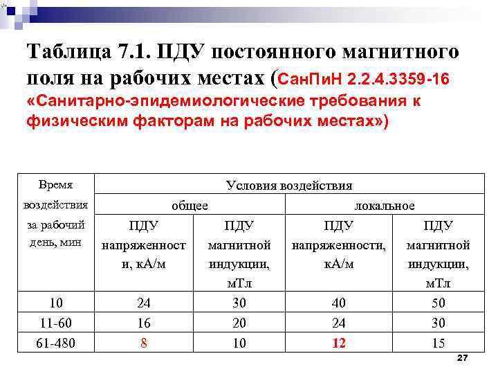 Таблица 7. 1. ПДУ постоянного магнитного поля на рабочих местах (Сан. Пи. Н 2.