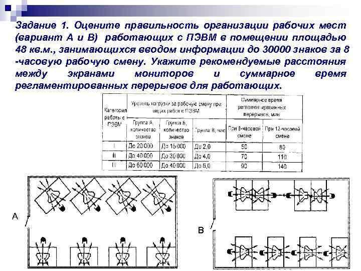 Задание 1. Оцените правильность организации рабочих мест (вариант А и В) работающих с ПЭВМ