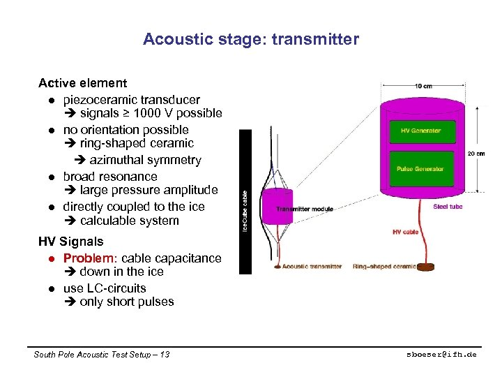 Acoustic stage: transmitter Active element l piezoceramic transducer signals ≥ 1000 V possible l