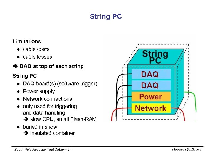String PC Limitations l cable costs l cable losses DAQ at top of each