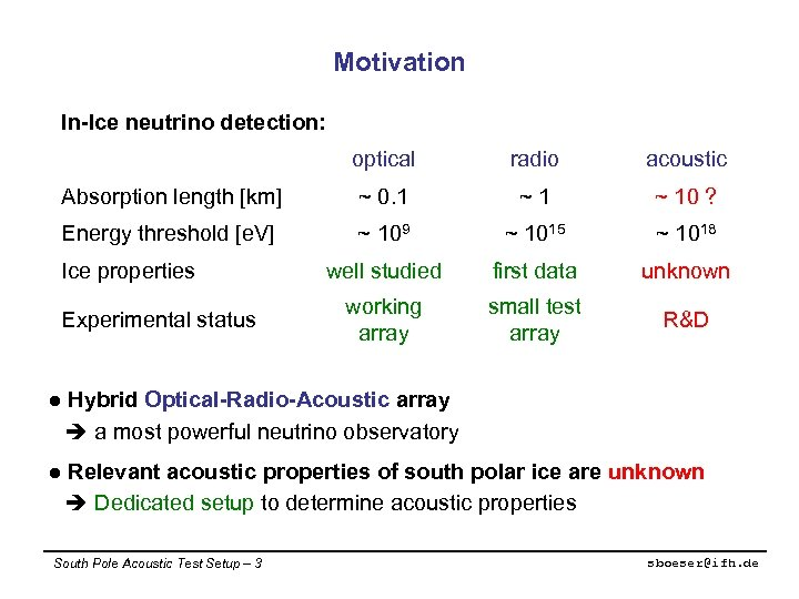 Motivation In-Ice neutrino detection: optical radio acoustic Absorption length [km] ~ 0. 1 ~1