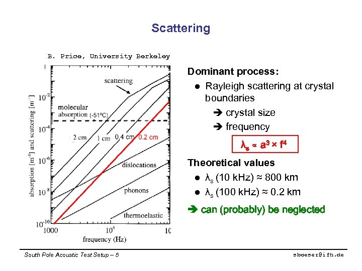 Scattering B. Price, University Berkeley Dominant process: l Rayleigh scattering at crystal boundaries crystal
