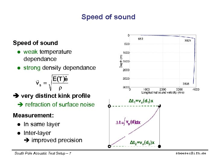 Speed of sound l weak temperature dependance l strong density dependance very distinct kink
