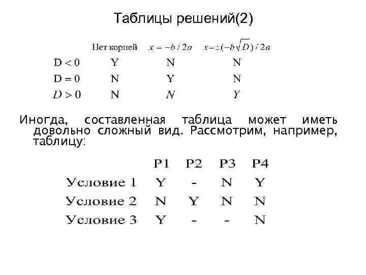 Таблицы решений(2) Иногда, составленная таблица может иметь довольно сложный вид. Рассмотрим, например, таблицу: