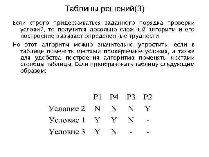 Таблицы решений(3) Если строго придерживаться заданного порядка проверки условий, то получится довольно сложный алгоритм