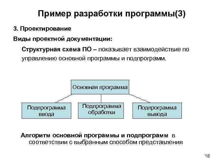 Пример разработки программы(3) 3. Проектирование Виды проектной документации: Структурная схема ПО – показывает взаимодействие