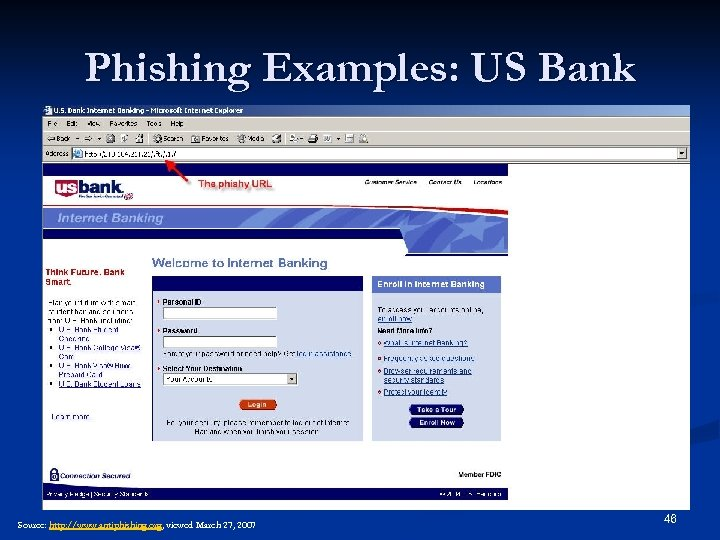 Phishing Examples: US Bank Source: http: //www. antiphishing. org, viewed March 27, 2007 46