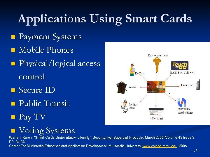 Applications Using Smart Cards Payment Systems n Mobile Phones n Physical/logical access control n