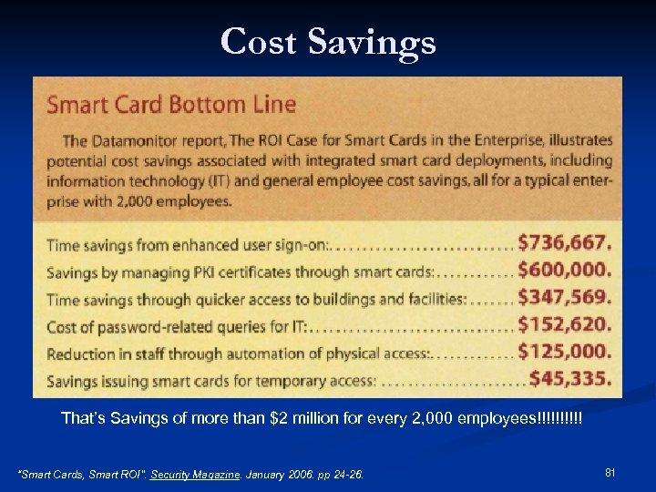 Cost Savings That's Savings of more than $2 million for every 2, 000 employees!!!!!