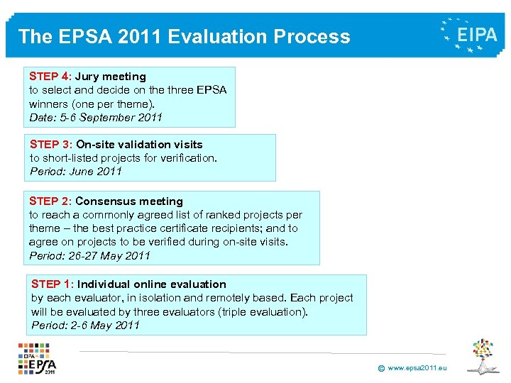 The EPSA 2011 Evaluation Process STEP 4: Jury meeting to select and decide on