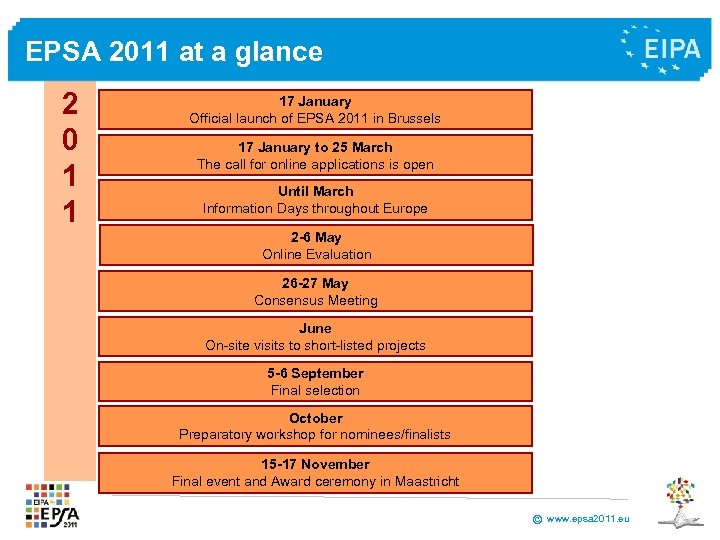 EPSA 2011 at a glance 2 0 1 1 17 January Official launch of