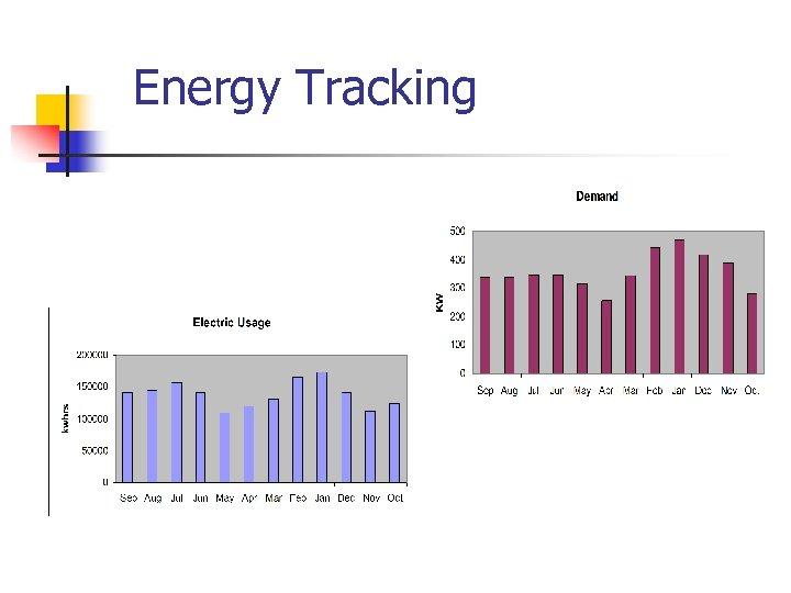 Energy Tracking