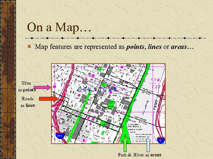 On a Map… Map features are represented as points, lines or areas… Sites as