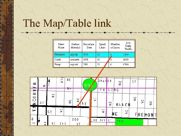 The Map/Table link