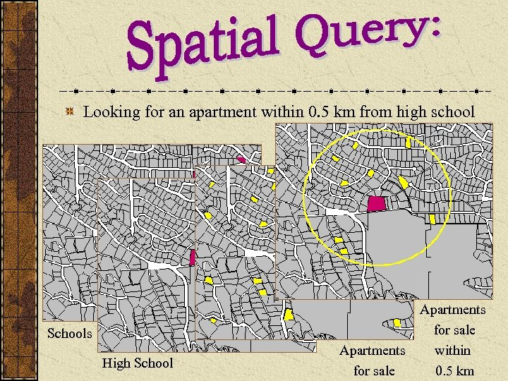 Looking for an apartment within 0. 5 km from high school Schools High School