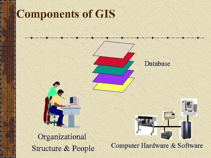 Components of GIS Database Organizational Structure & People Computer Hardware & Software