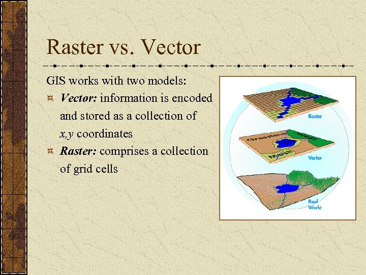 Raster vs. Vector GIS works with two models: Vector: information is encoded and stored