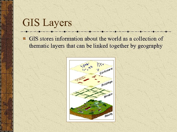 GIS Layers GIS stores information about the world as a collection of thematic layers