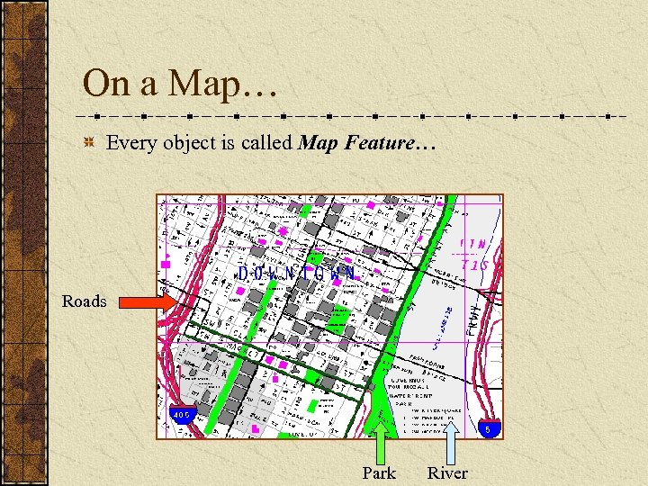 On a Map… Every object is called Map Feature… Roads Park River