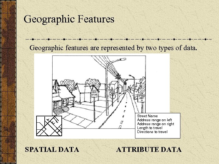 Geographic Features Geographic features are represented by two types of data. Street Name Address