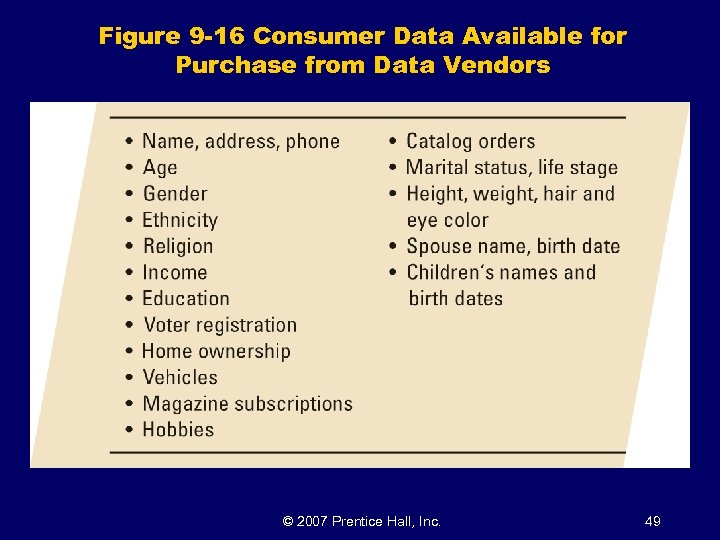 Figure 9 -16 Consumer Data Available for Purchase from Data Vendors © 2007 Prentice