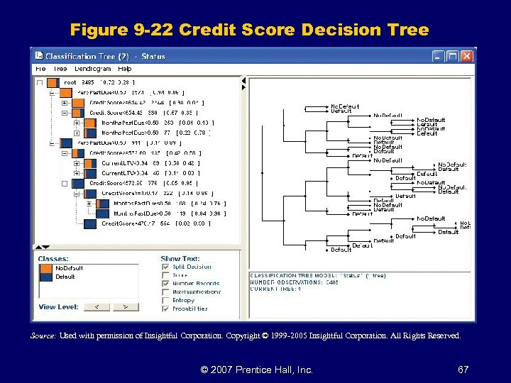 Figure 9 -22 Credit Score Decision Tree Source: Used with permission of Insightful Corporation.
