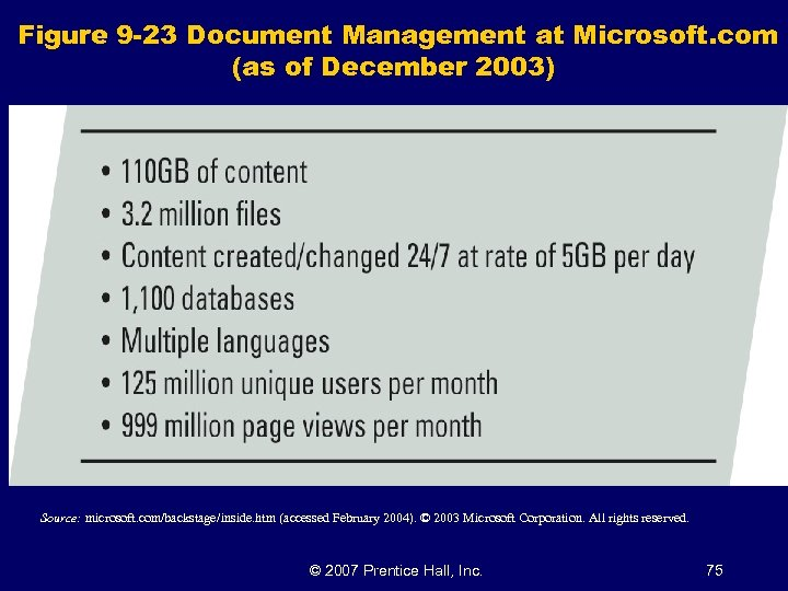Figure 9 -23 Document Management at Microsoft. com (as of December 2003) Source: microsoft.