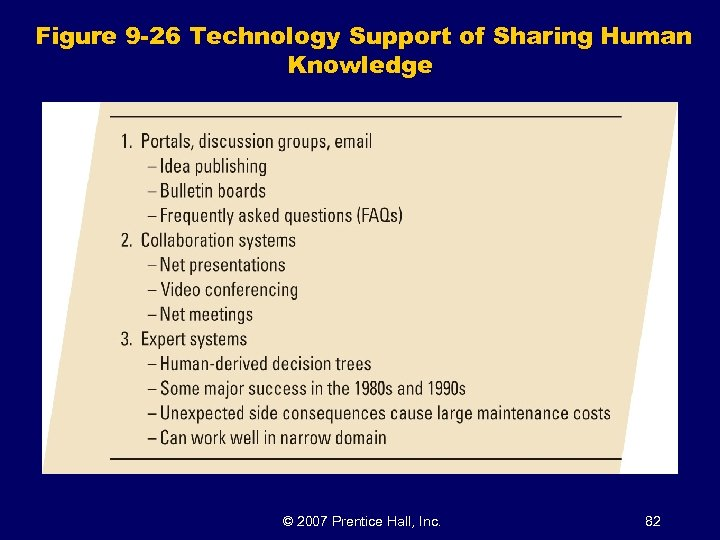 Figure 9 -26 Technology Support of Sharing Human Knowledge © 2007 Prentice Hall, Inc.