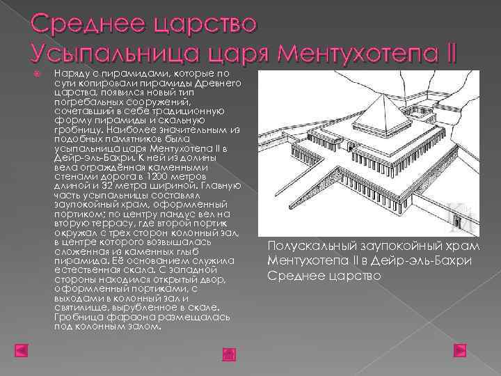 Среднее царство Усыпальница царя Ментухотепа ll Наряду с пирамидами, которые по сути копировали пирамиды