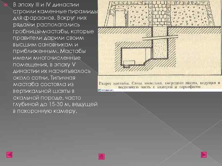 В эпоху III и IV династии строили каменные пирамиды для фараонов. Вокруг них