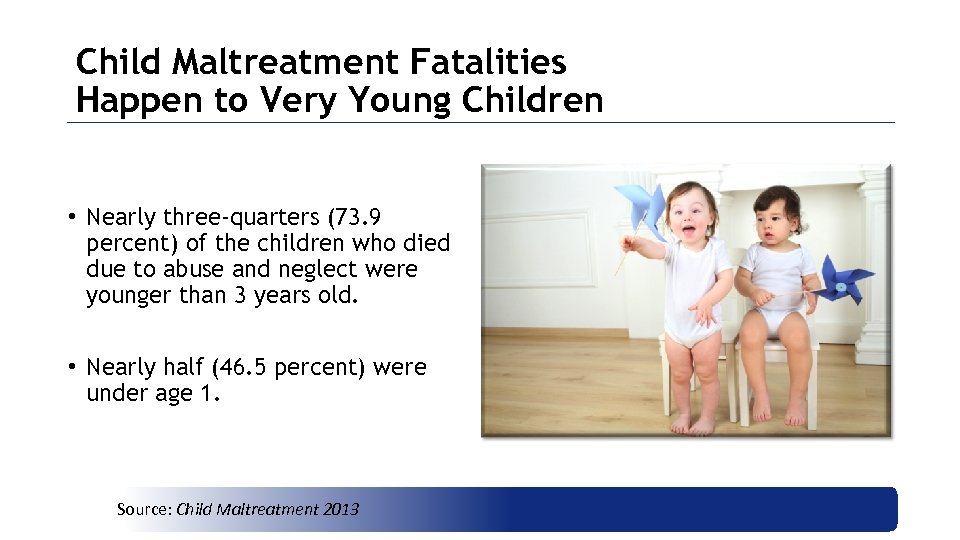 Child Maltreatment Fatalities Happen to Very Young Children • Nearly three-quarters (73. 9 percent)