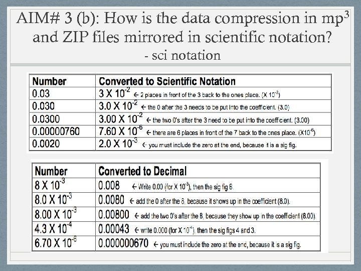 AIM# 3 (b): How is the data compression in mp 3 and ZIP files