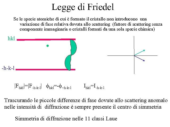 Legge di Friedel Se le specie atomiche di cui è formato il cristallo non
