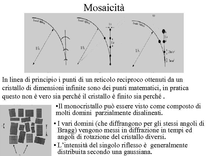 Mosaicità In linea di principio i punti di un reticolo reciproco ottenuti da un