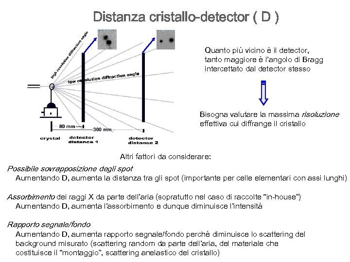 Distanza cristallo-detector ( D ) Quanto più vicino è il detector, tanto maggiore è