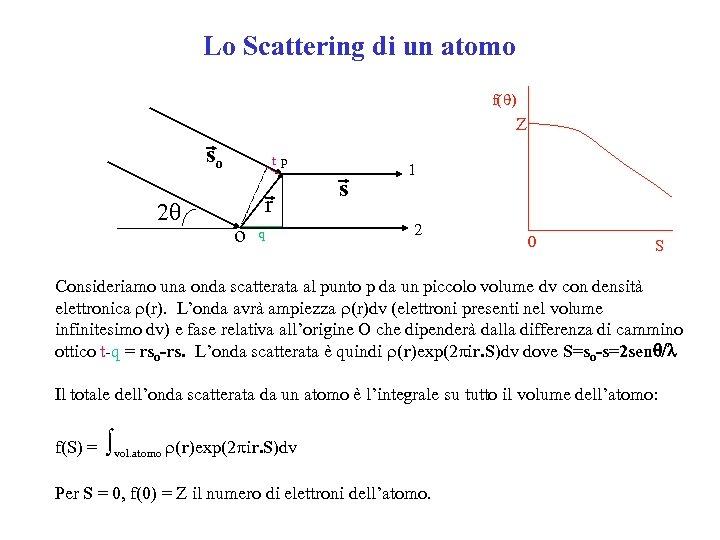Lo Scattering di un atomo f( ) Z so 2 tp r o q