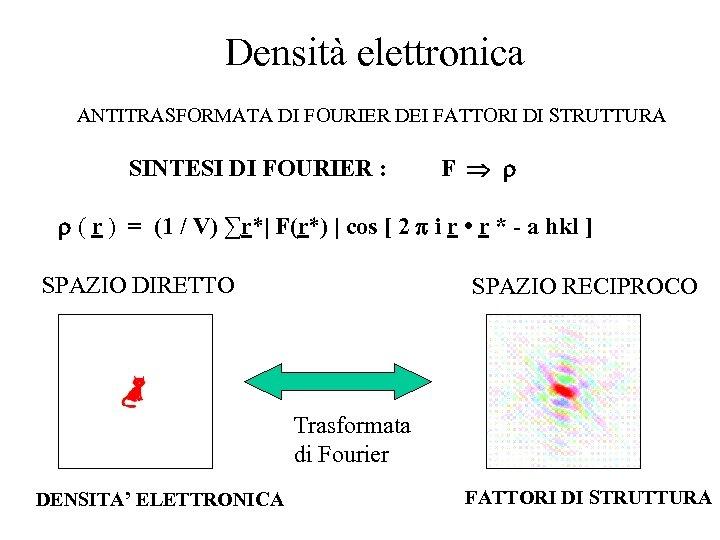 Densità elettronica ANTITRASFORMATA DI FOURIER DEI FATTORI DI STRUTTURA SINTESI DI FOURIER : F