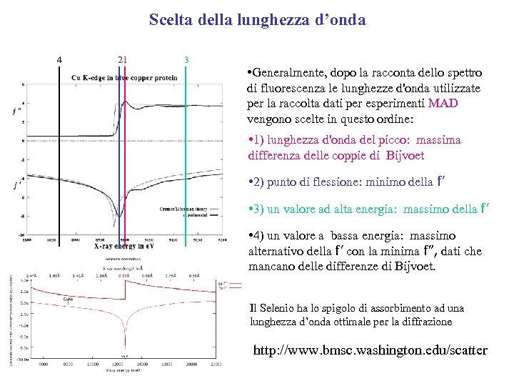 Scelta della lunghezza d'onda 4 21 3 • Generalmente, dopo la racconta dello spettro