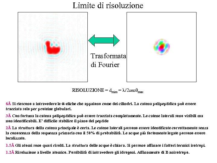 Limite di risoluzione Trasformata di Fourier RISOLUZIONE = dmim = /2 sen max 6Å