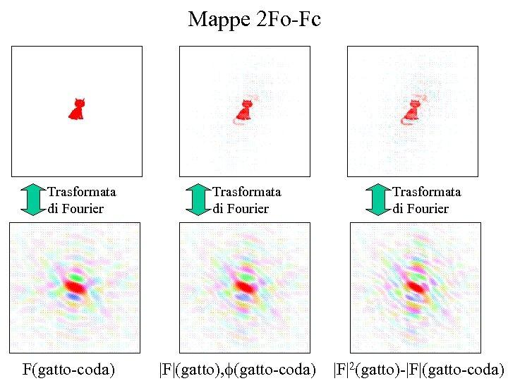 Mappe 2 Fo-Fc Trasformata di Fourier F(gatto-coda) Trasformata di Fourier |F|(gatto), f(gatto-coda) Trasformata di