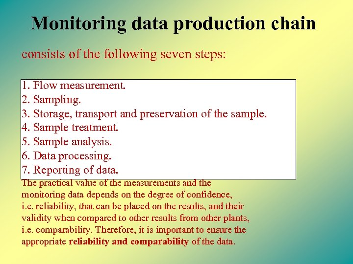 Monitoring data production chain consists of the following seven steps: 1. Flow measurement. 2.