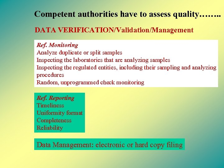 Competent authorities have to assess quality……. . DATA VERIFICATION/Validation/Management Ref. Monitoring Analyze duplicate or