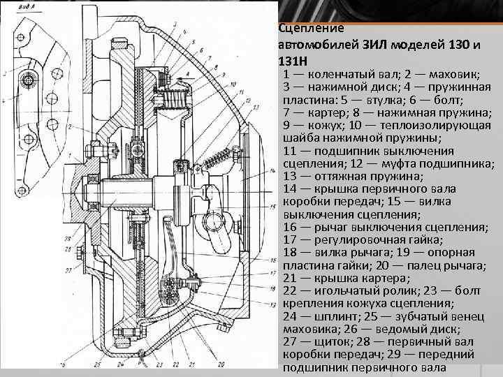 Сцепление автомобилей ЗИЛ моделей 130 и 131 Н 1 — коленчатый вал; 2 —