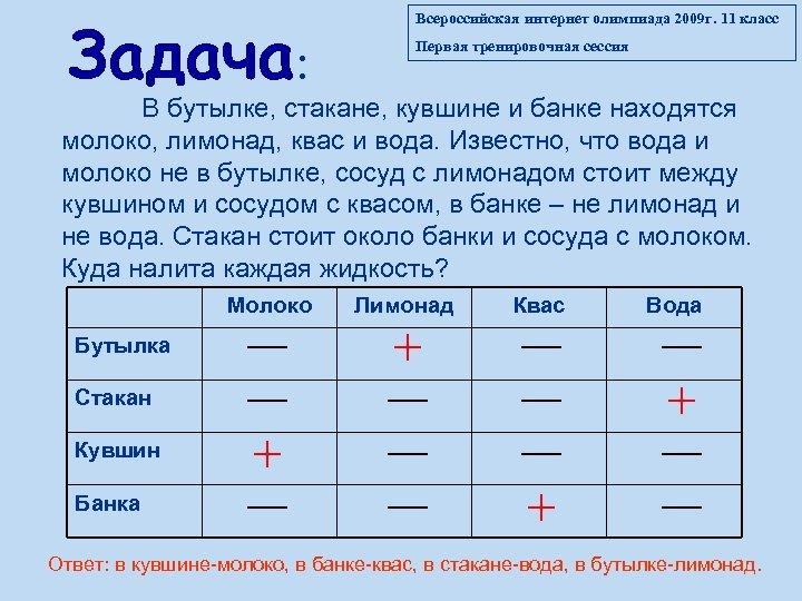 Задача: Всероссийская интернет олимпиада 2009 г. 11 класс Первая тренировочная сессия В бутылке, стакане,